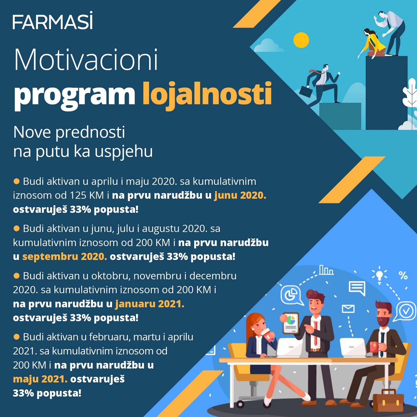 Motivacioni program lojalnosti